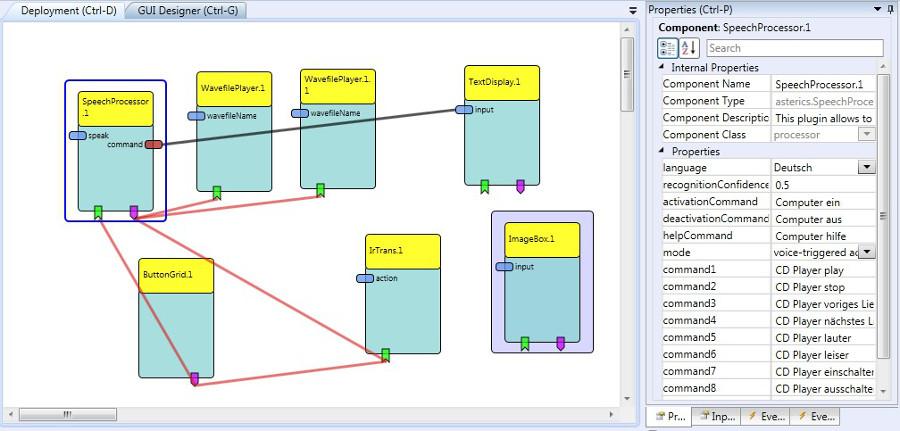 Beispiel einer Anwendung der AsTeRICS Software
